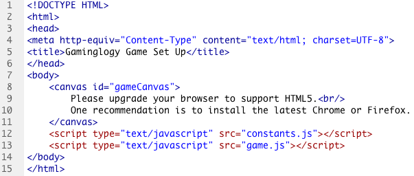 How To Draw Images Onto Your Html5 Canvas Gaminglogy